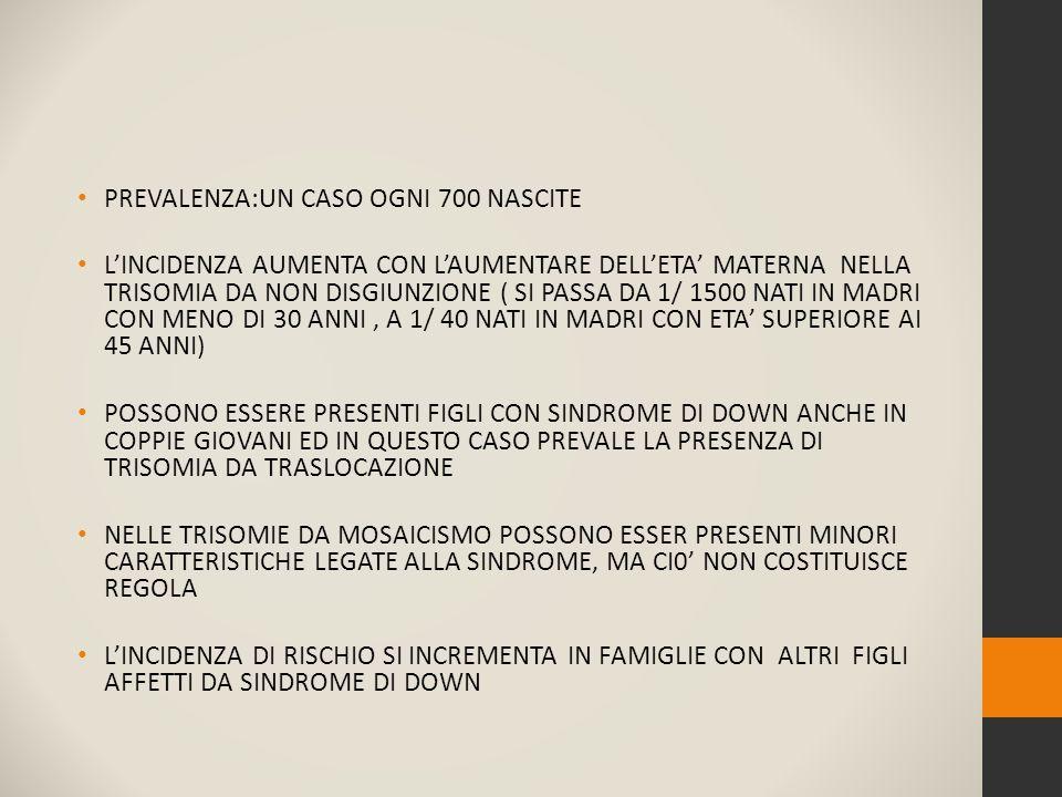 PREVALENZA:UN CASO OGNI 700 NASCITE L'INCIDENZA AUMENTA CON L'AUMENTARE DELL'ETA' MATERNA NELLA TRISOMIA DA NON DISGIUNZIONE ( SI PASSA DA 1/ 1500 NATI IN MADRI CON MENO DI 30 ANNI, A 1/ 40 NATI IN MADRI CON ETA' SUPERIORE AI 45 ANNI) POSSONO ESSERE PRESENTI FIGLI CON SINDROME DI DOWN ANCHE IN COPPIE GIOVANI ED IN QUESTO CASO PREVALE LA PRESENZA DI TRISOMIA DA TRASLOCAZIONE NELLE TRISOMIE DA MOSAICISMO POSSONO ESSER PRESENTI MINORI CARATTERISTICHE LEGATE ALLA SINDROME, MA CI0' NON COSTITUISCE REGOLA L'INCIDENZA DI RISCHIO SI INCREMENTA IN FAMIGLIE CON ALTRI FIGLI AFFETTI DA SINDROME DI DOWN