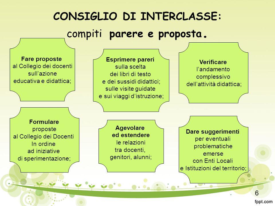 CONSIGLIO DI INTERCLASSE: compiti parere e proposta.
