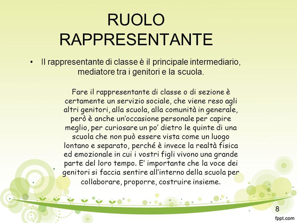 RUOLO RAPPRESENTANTE Il rappresentante di classe è il principale intermediario, mediatore tra i genitori e la scuola.