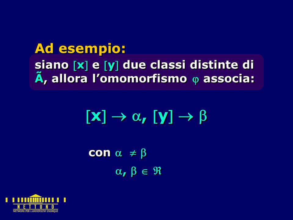 siano x e y due classi distinte di Ã, allora l'omomorfismo  associa: x  , y   Ad esempio: con    ,   