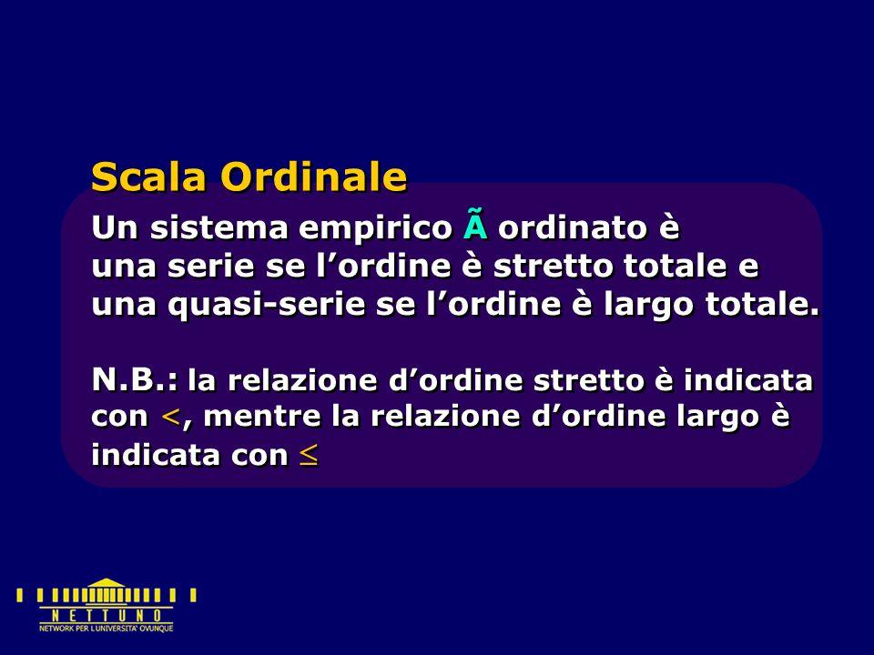 Un sistema empirico à ordinato è una serie se l'ordine è stretto totale e una quasi-serie se l'ordine è largo totale.