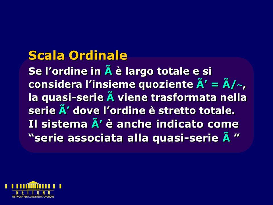 Se l'ordine in à è largo totale e si considera l'insieme quoziente Ã' = Ã/, la quasi-serie à viene trasformata nella serie Ã' dove l'ordine è stretto totale.