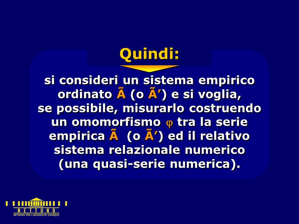 si consideri un sistema empirico ordinato à (o Ã') e si voglia, se possibile, misurarlo costruendo un omomorfismo  tra la serie empirica à (o Ã') ed il relativo sistema relazionale numerico (una quasi-serie numerica).