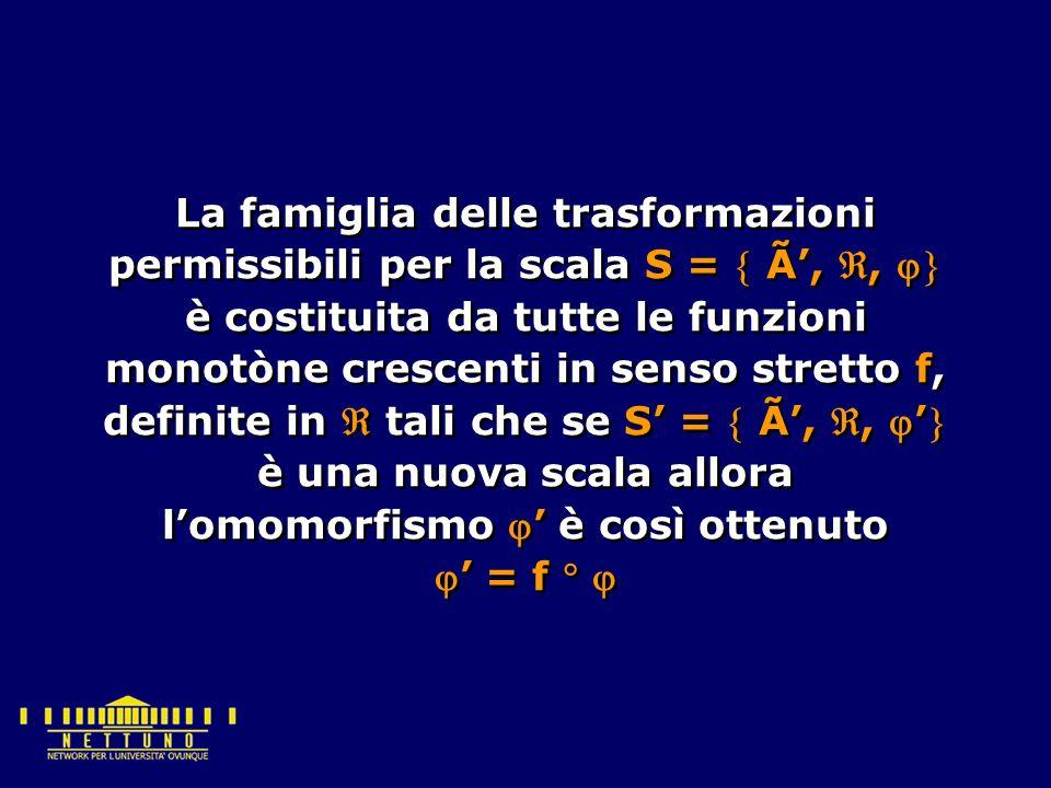 La famiglia delle trasformazioni permissibili per la scala S =  Ã', ,  è costituita da tutte le funzioni monotòne crescenti in senso stretto f, definite in  tali che se S' =  Ã', , ' è una nuova scala allora l'omomorfismo ' è così ottenuto ' = f   La famiglia delle trasformazioni permissibili per la scala S =  Ã', ,  è costituita da tutte le funzioni monotòne crescenti in senso stretto f, definite in  tali che se S' =  Ã', , ' è una nuova scala allora l'omomorfismo ' è così ottenuto ' = f  