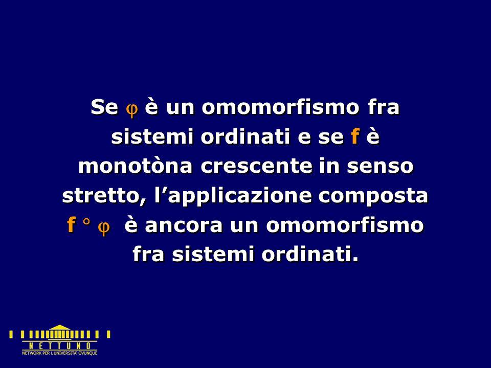 Se  è un omomorfismo fra sistemi ordinati e se f è monotòna crescente in senso stretto, l'applicazione composta f   è ancora un omomorfismo fra sistemi ordinati.