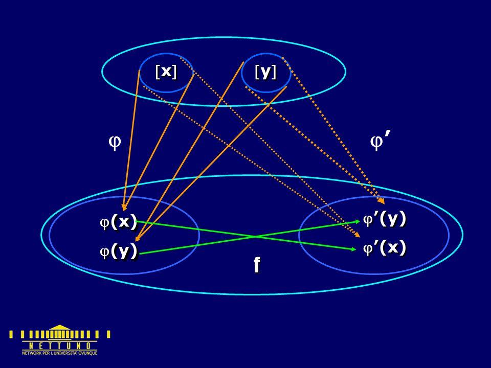  (x) (x) (y) (y) (x) (x) (y) (y) xx xx yy yy '' f '(y) '(x) '(y) '(x)