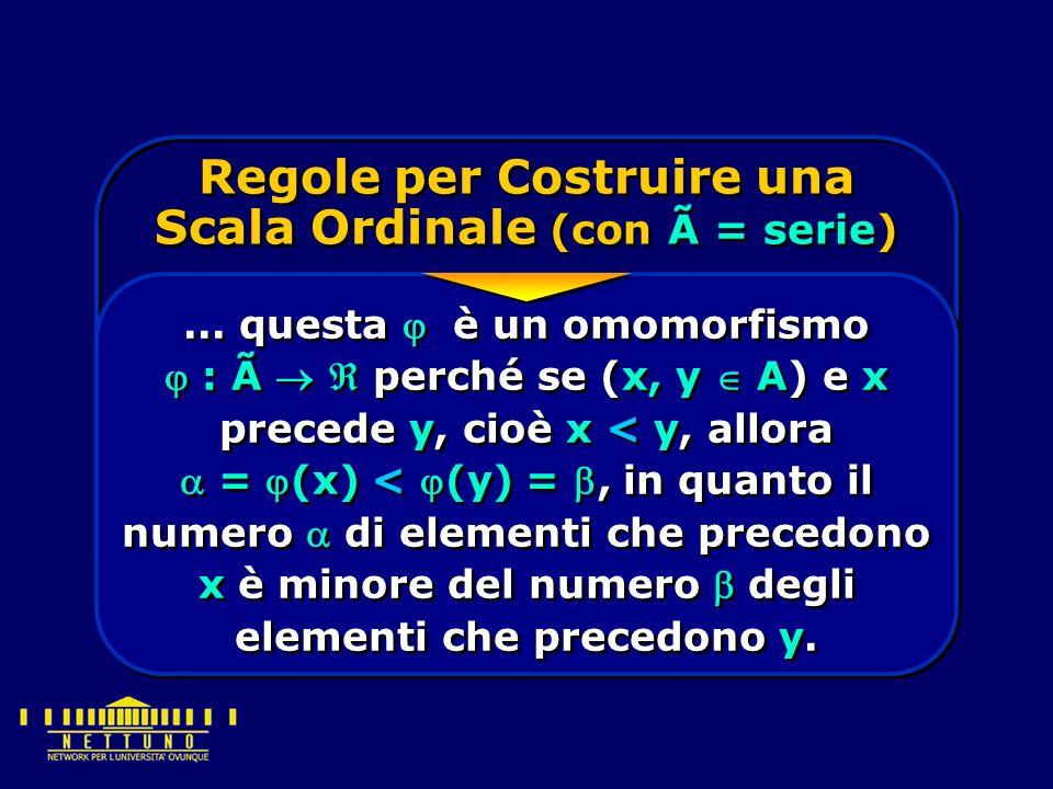 Regole per Costruire una Scala Ordinale (con à = serie)...