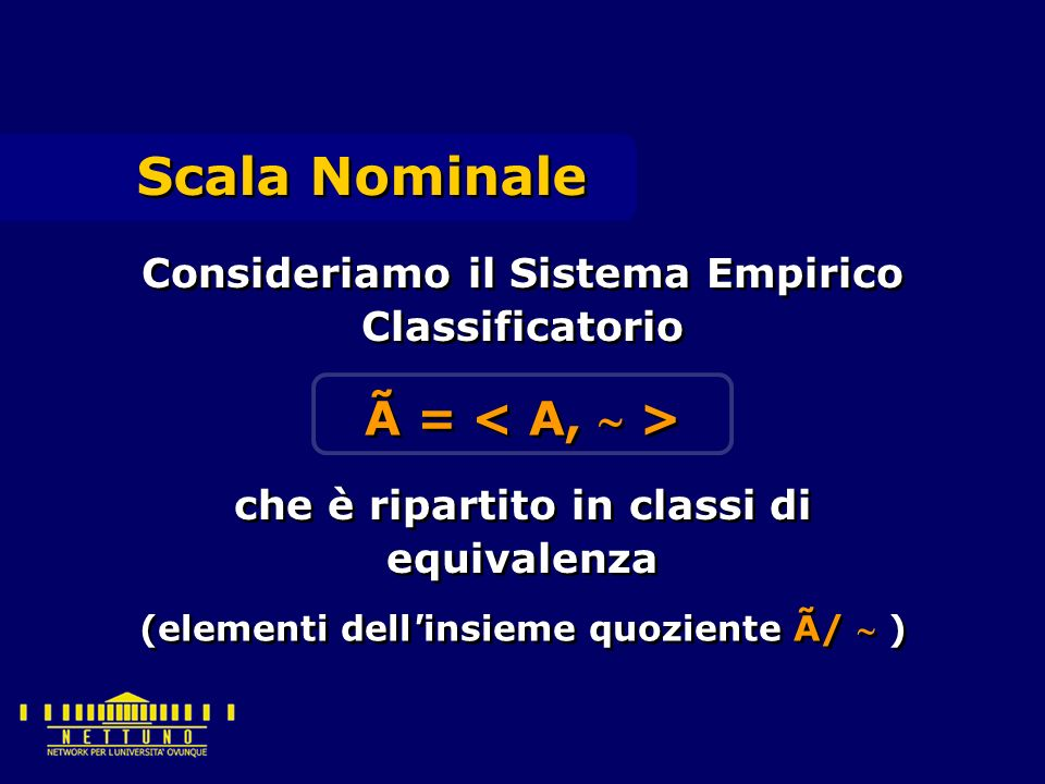 Scala Nominale Consideriamo il Sistema Empirico Classificatorio che è ripartito in classi di equivalenza (elementi dell insieme quoziente Ã/  ) Ã =