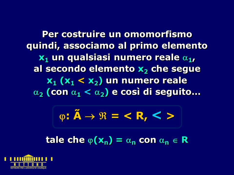 Per costruire un omomorfismo quindi, associamo al primo elemento x 1 un qualsiasi numero reale  1, al secondo elemento x 2 che segue x 1 (x 1 < x 2 ) un numero reale  2 (con  1 <  2 ) e così di seguito… : Ã   = tale che (x n ) =  n con  n  R