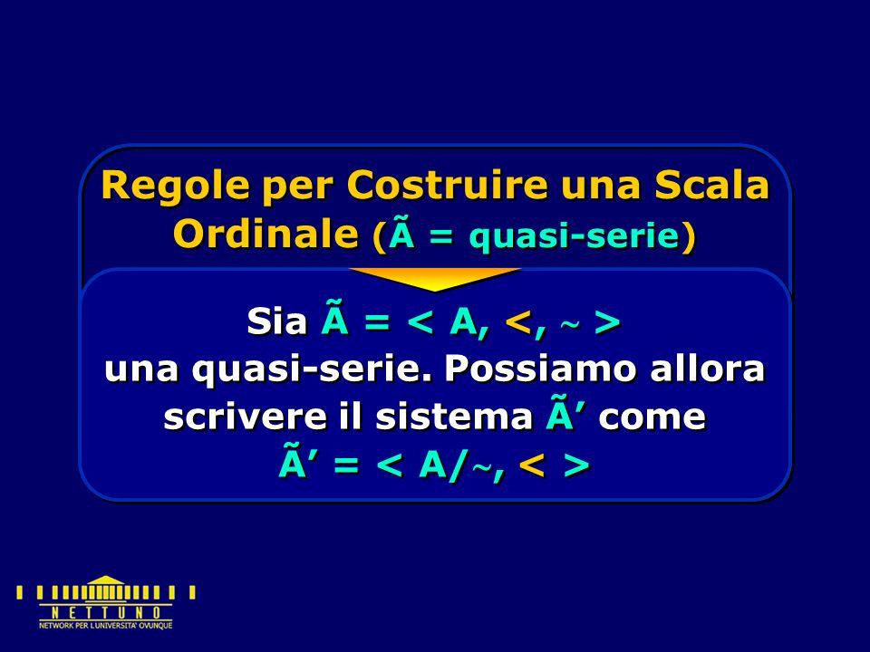 Regole per Costruire una Scala Ordinale (à = quasi-serie) Sia à = una quasi-serie.