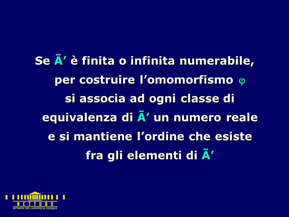 Se Ã' è finita o infinita numerabile, per costruire l'omomorfismo  si associa ad ogni classe di equivalenza di Ã' un numero reale e si mantiene l'ordine che esiste fra gli elementi di Ã'
