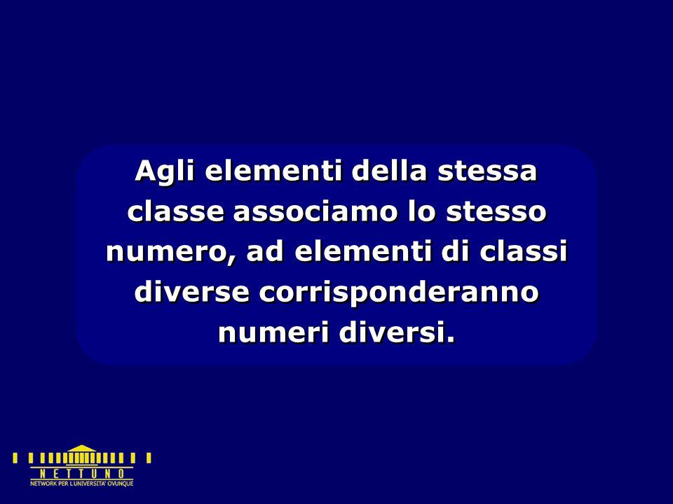 Agli elementi della stessa classe associamo lo stesso numero, ad elementi di classi diverse corrisponderanno numeri diversi.