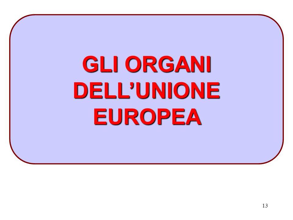 13 GLI ORGANI DELL'UNIONE EUROPEA