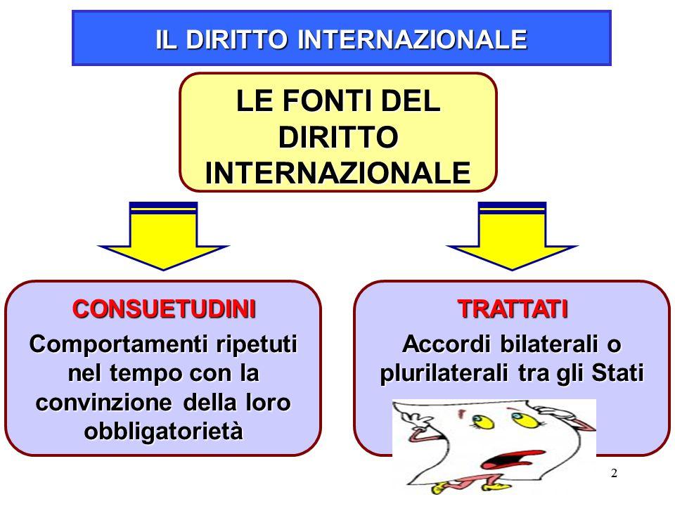 333 PRINCIPI COSTITUZIONALI SUL DIRITTO INTERNAZIONALE ART.
