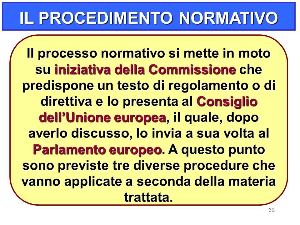 20 Il processo normativo si mette in moto su iniziativa della Commissione che predispone un testo di regolamento o di direttiva e lo presenta al Consiglio dell'Unione europea, il quale, dopo averlo discusso, lo invia a sua volta al Parlamento europeo.