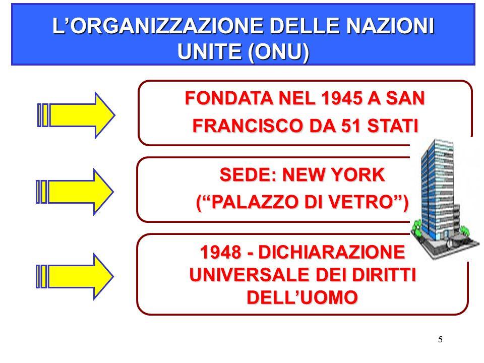 555 FONDATA NEL 1945 A SAN FRANCISCO DA 51 STATI SEDE: NEW YORK ( PALAZZO DI VETRO ) 1948 - DICHIARAZIONE UNIVERSALE DEI DIRITTI DELL'UOMO