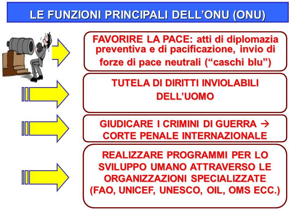 7 LE FUNZIONI PRINCIPALI DELL'ONU (ONU) FAVORIRE LA PACE: atti di diplomazia preventiva e di pacificazione, invio di forze di pace neutrali ( caschi blu ) TUTELA DI DIRITTI INVIOLABILI DELL'UOMO GIUDICARE I CRIMINI DI GUERRA  CORTE PENALE INTERNAZIONALE REALIZZARE PROGRAMMI PER LO SVILUPPO UMANO ATTRAVERSO LE ORGANIZZAZIONI SPECIALIZZATE (FAO, UNICEF, UNESCO, OIL, OMS ECC.)