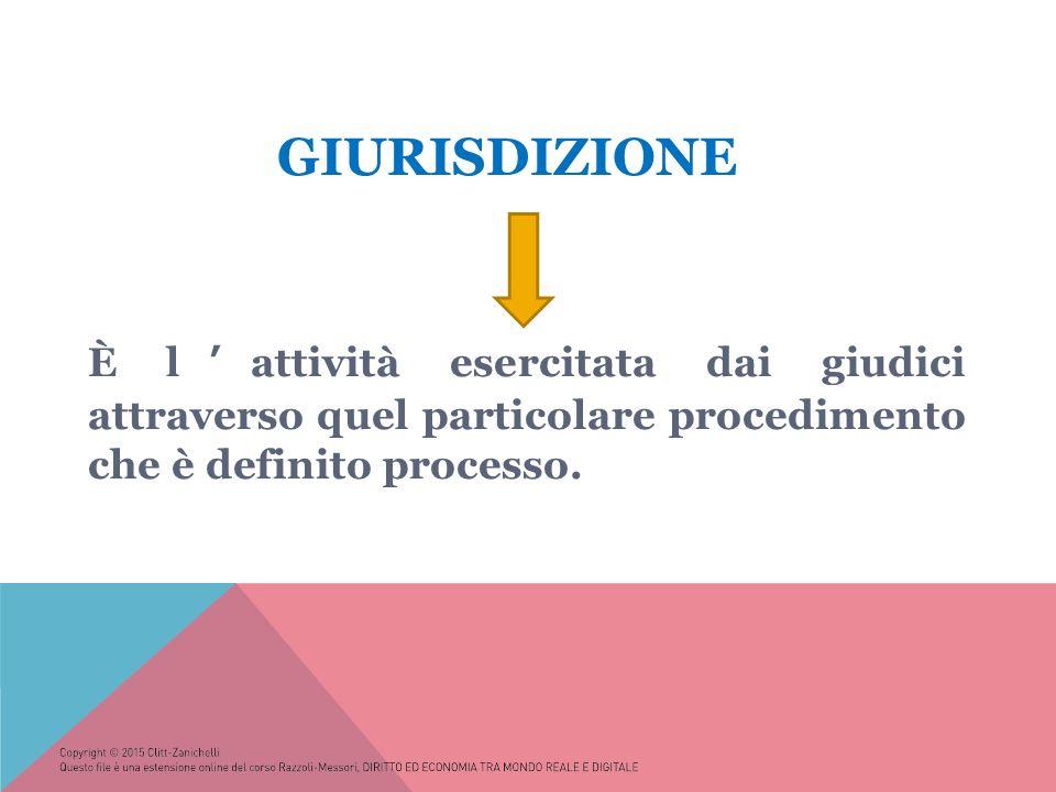 GIURISDIZIONE È l'attività esercitata dai giudici attraverso quel particolare procedimento che è definito processo.