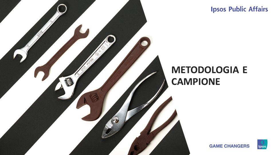 10 METODOLOGIA E CAMPIONE 10 © 2015 Ipsos.
