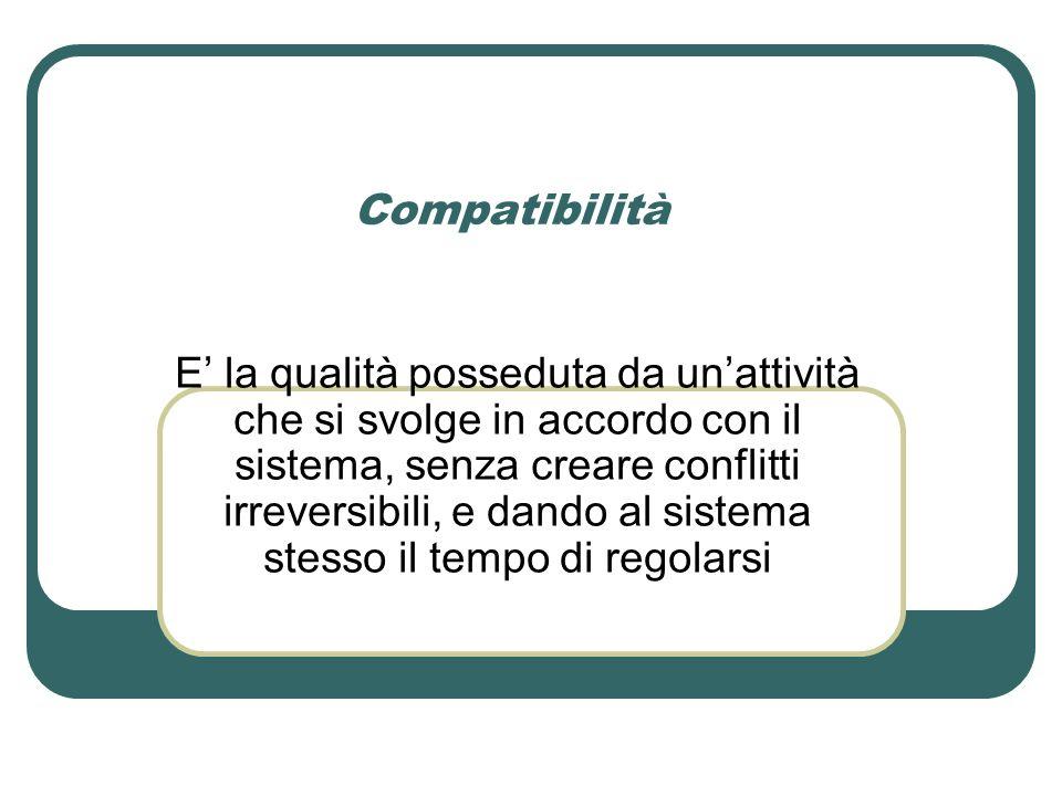 Compatibilità E' la qualità posseduta da un'attività che si svolge in accordo con il sistema, senza creare conflitti irreversibili, e dando al sistema stesso il tempo di regolarsi