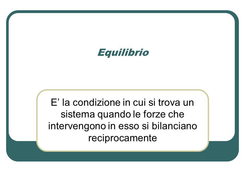 Equilibrio E' la condizione in cui si trova un sistema quando le forze che intervengono in esso si bilanciano reciprocamente
