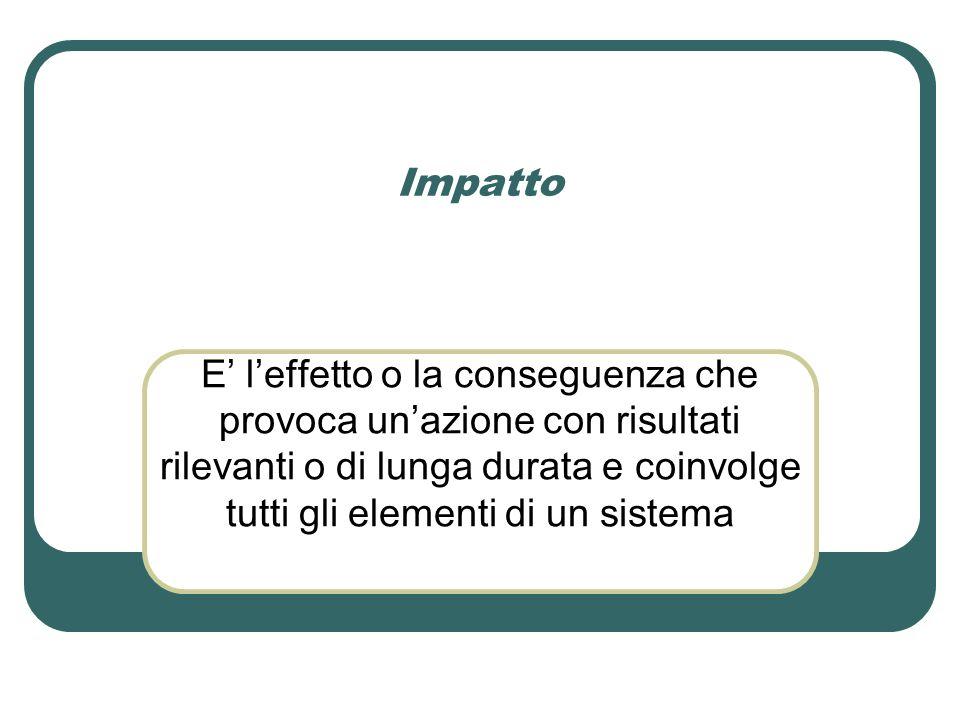 Impatto E' l'effetto o la conseguenza che provoca un'azione con risultati rilevanti o di lunga durata e coinvolge tutti gli elementi di un sistema