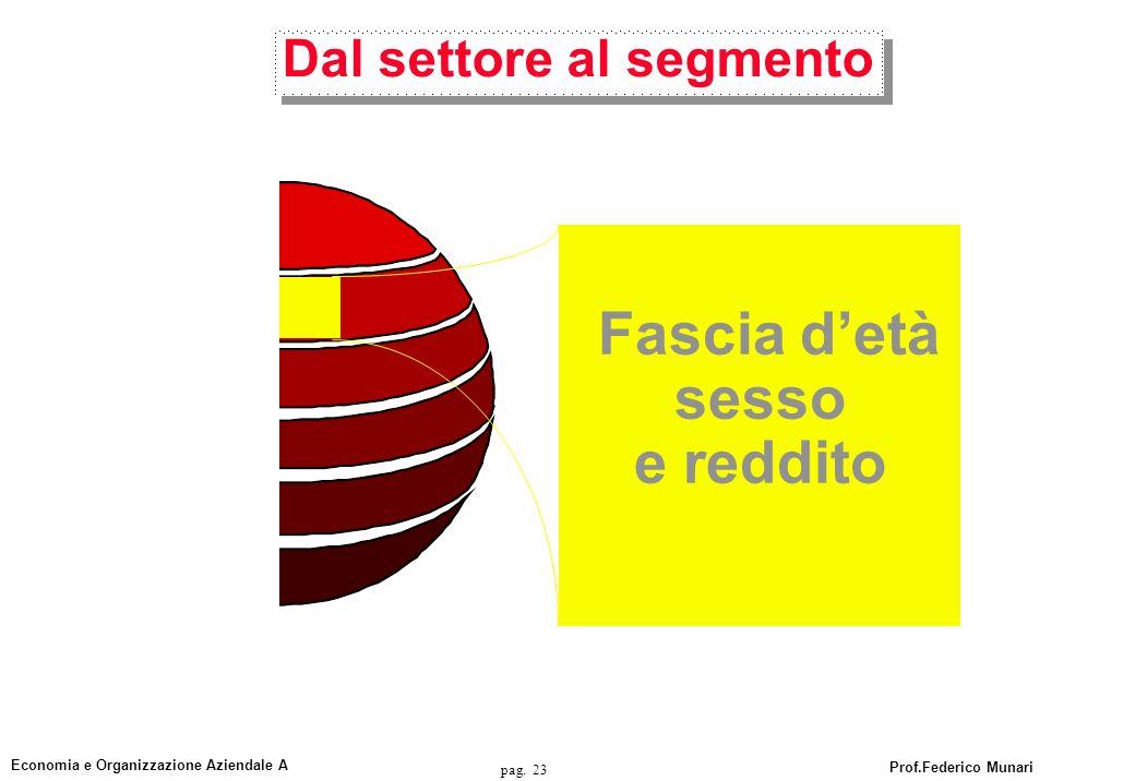 Economia e Organizzazione Aziendale A pag.