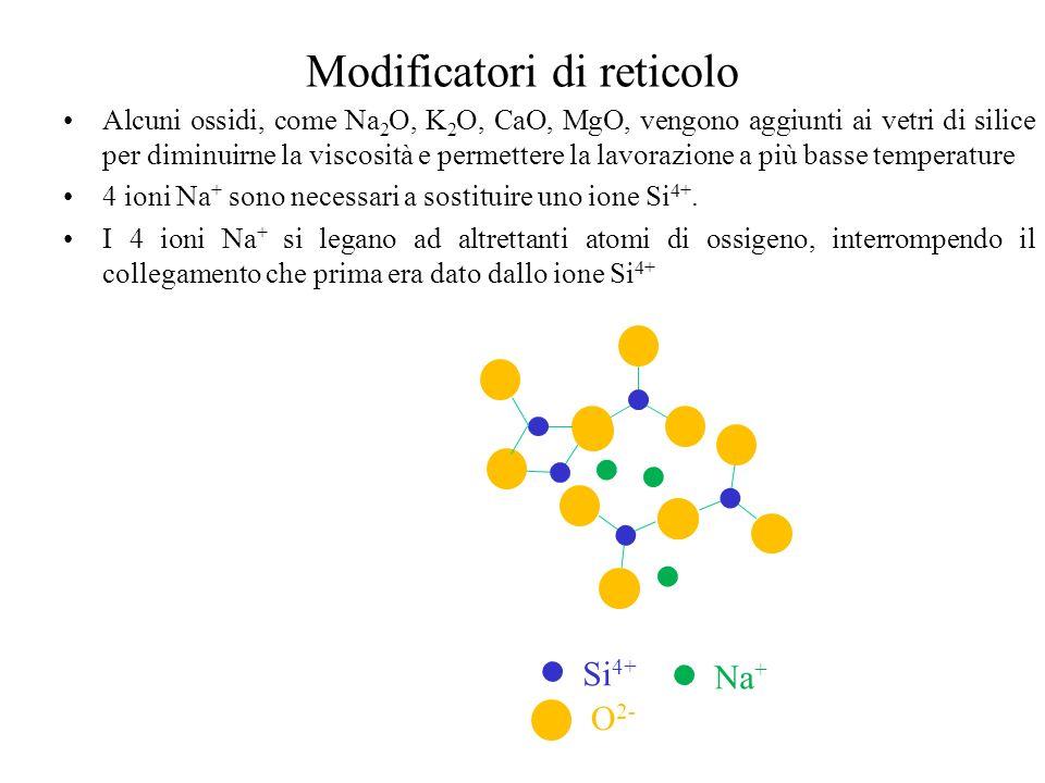 Modificatori di reticolo Alcuni ossidi, come Na 2 O, K 2 O, CaO, MgO, vengono aggiunti ai vetri di silice per diminuirne la viscosità e permettere la lavorazione a più basse temperature 4 ioni Na + sono necessari a sostituire uno ione Si 4+.