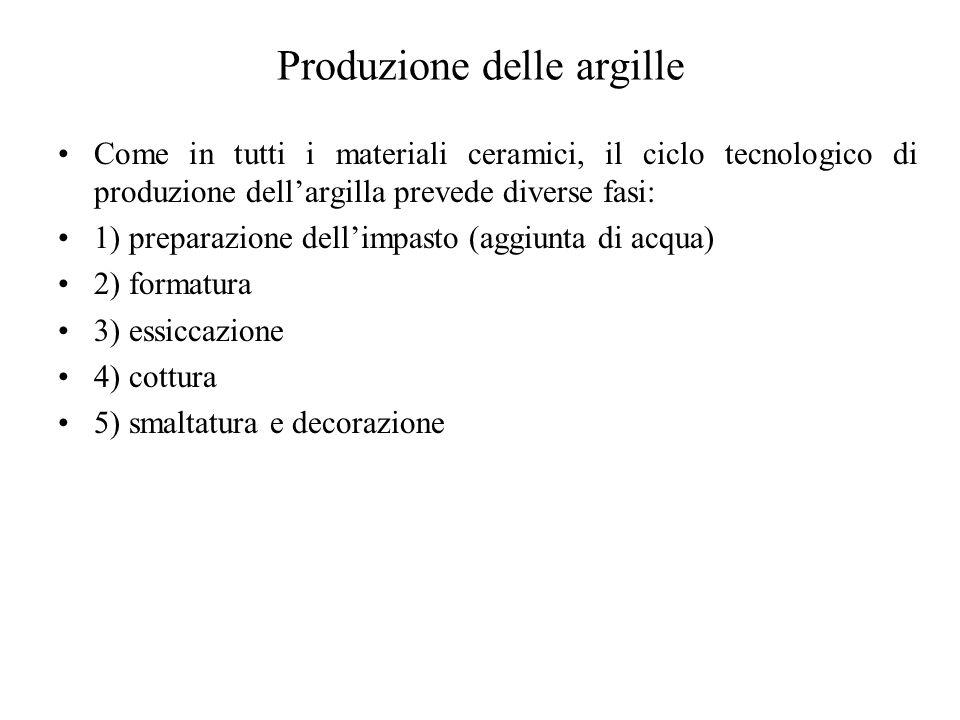 Produzione delle argille Come in tutti i materiali ceramici, il ciclo tecnologico di produzione dell'argilla prevede diverse fasi: 1) preparazione dell'impasto (aggiunta di acqua) 2) formatura 3) essiccazione 4) cottura 5) smaltatura e decorazione