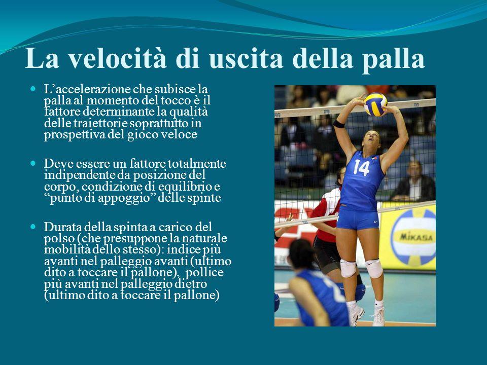La precisione Rappresenta l'obiettivo fondamentale dell'alzata e dipende da : spostamento anticipato sotto la palla azione simmetrica di spinta delle mani coordinazione braccia-gambe (in particolare nel palleggio della palla alta) orientamento delle spalle