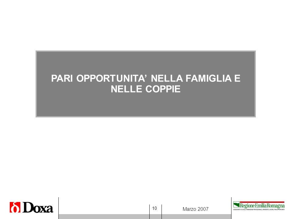 10 Marzo 2007 PARI OPPORTUNITA' NELLA FAMIGLIA E NELLE COPPIE