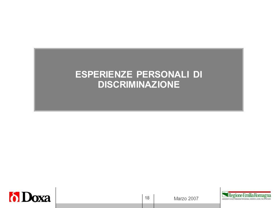 18 Marzo 2007 ESPERIENZE PERSONALI DI DISCRIMINAZIONE