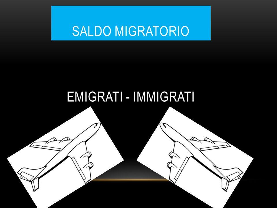 SALDO MIGRATORIO EMIGRATI - IMMIGRATI
