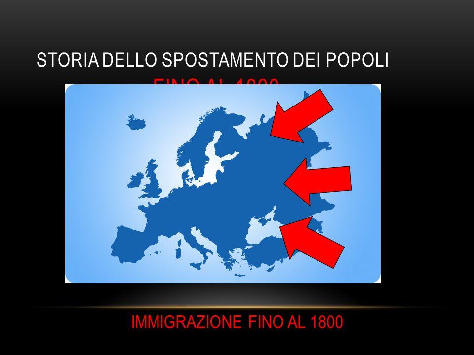 STORIA DELLO SPOSTAMENTO DEI POPOLI FINO AL 1800 SPOSTAMENTI VERSO L'EUROPA (IMMIGRAZIONE) IMMIGRAZIONE FINO AL 1800