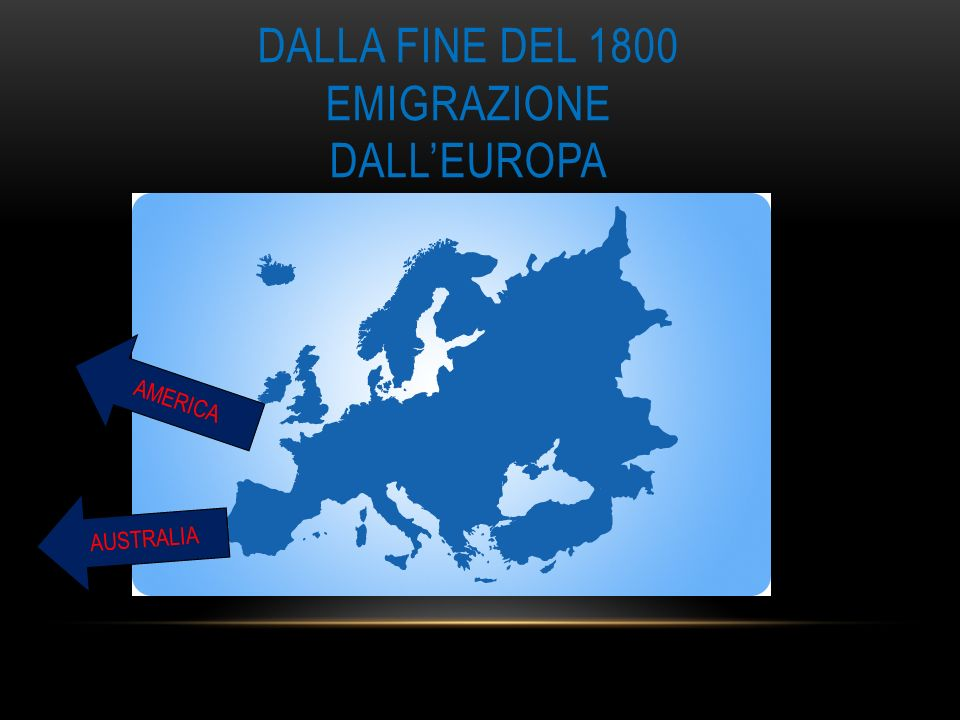 DALLA FINE DEL 1800 EMIGRAZIONE DALL'EUROPA AMERICA AUSTRALIA