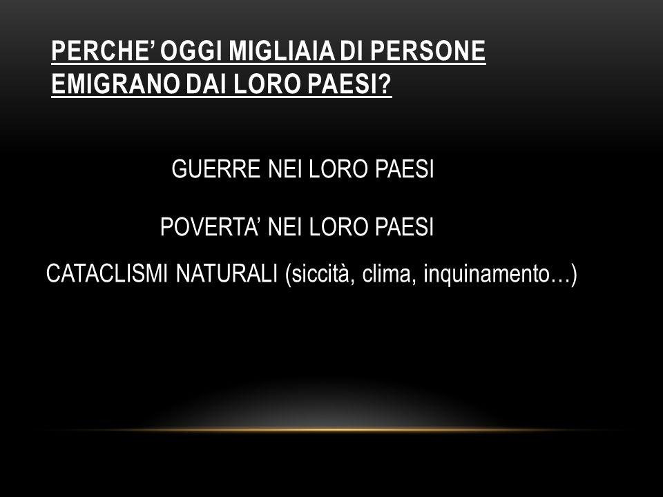 PERCHE' OGGI MIGLIAIA DI PERSONE EMIGRANO DAI LORO PAESI.