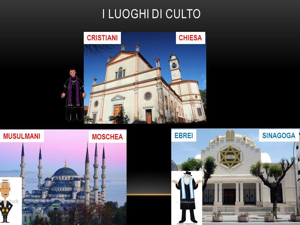 I LUOGHI DI CULTO CRISTIANICHIESA SINAGOGAEBREI MUSULMANI MOSCHEA