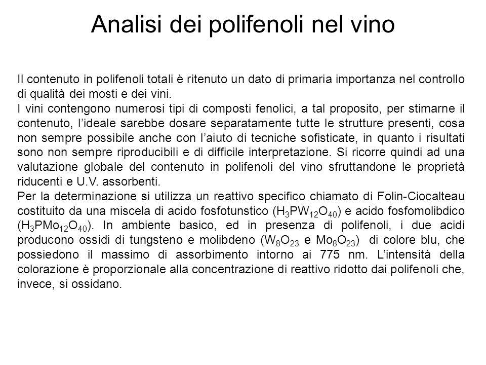 Analisi dei polifenoli nel vino Il contenuto in polifenoli totali è ritenuto un dato di primaria importanza nel controllo di qualità dei mosti e dei v