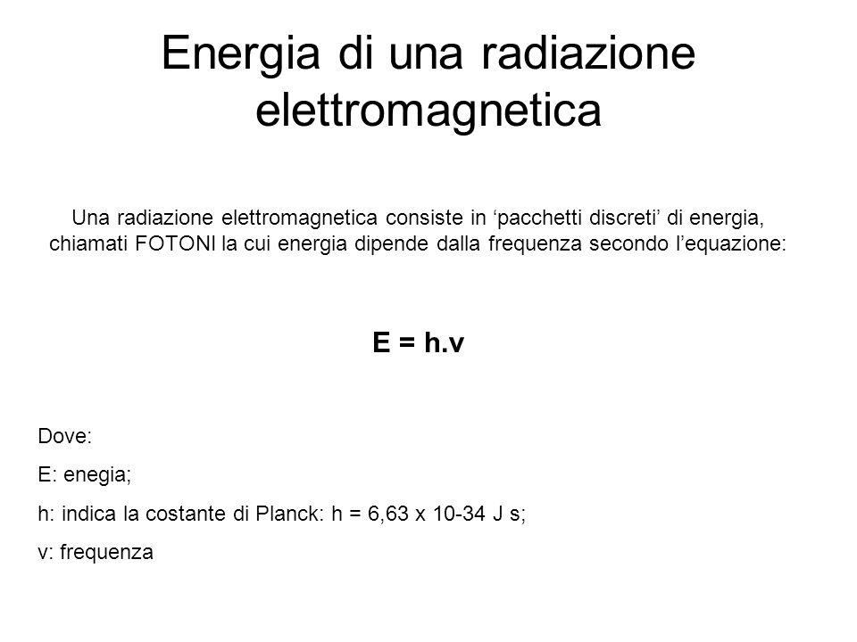 Energia di una radiazione elettromagnetica Una radiazione elettromagnetica consiste in 'pacchetti discreti' di energia, chiamati FOTONI la cui energia