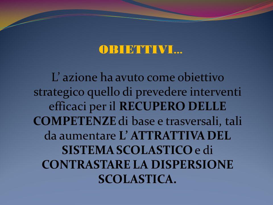 OBIETTIVI … L' azione ha avuto come obiettivo strategico quello di prevedere interventi efficaci per il RECUPERO DELLE COMPETENZE di base e trasversali, tali da aumentare L' ATTRATTIVA DEL SISTEMA SCOLASTICO e di CONTRASTARE LA DISPERSIONE SCOLASTICA.
