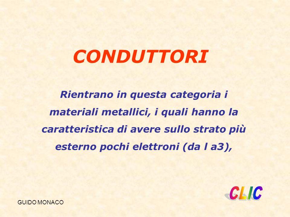 GUIDO MONACO CONDUTTORI Rientrano in questa categoria i materiali metallici, i quali hanno la caratteristica di avere sullo strato più esterno pochi elettroni (da l a3),