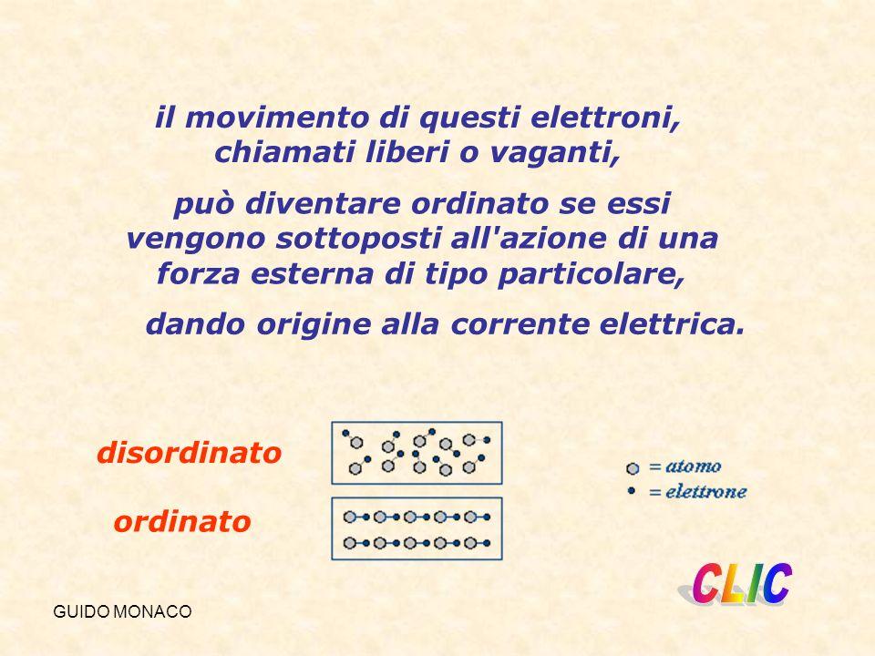 GUIDO MONACO dando origine alla corrente elettrica.