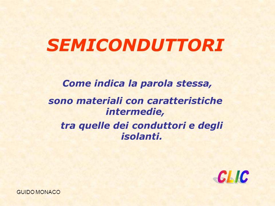 SEMICONDUTTORI Come indica la parola stessa, tra quelle dei conduttori e degli isolanti.