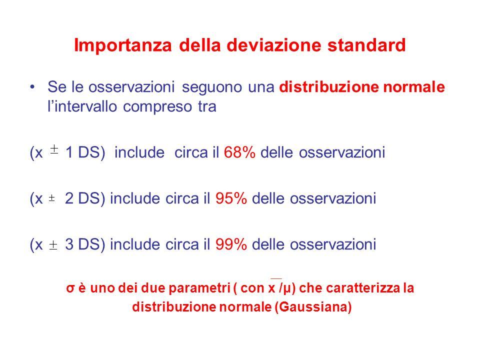 Importanza della deviazione standard Se le osservazioni seguono una distribuzione normale l'intervallo compreso tra (x 1 DS) include circa il 68% delle osservazioni (x 2 DS) include circa il 95% delle osservazioni (x 3 DS) include circa il 99% delle osservazioni σ è uno dei due parametri ( con x /μ) che caratterizza la distribuzione normale (Gaussiana)