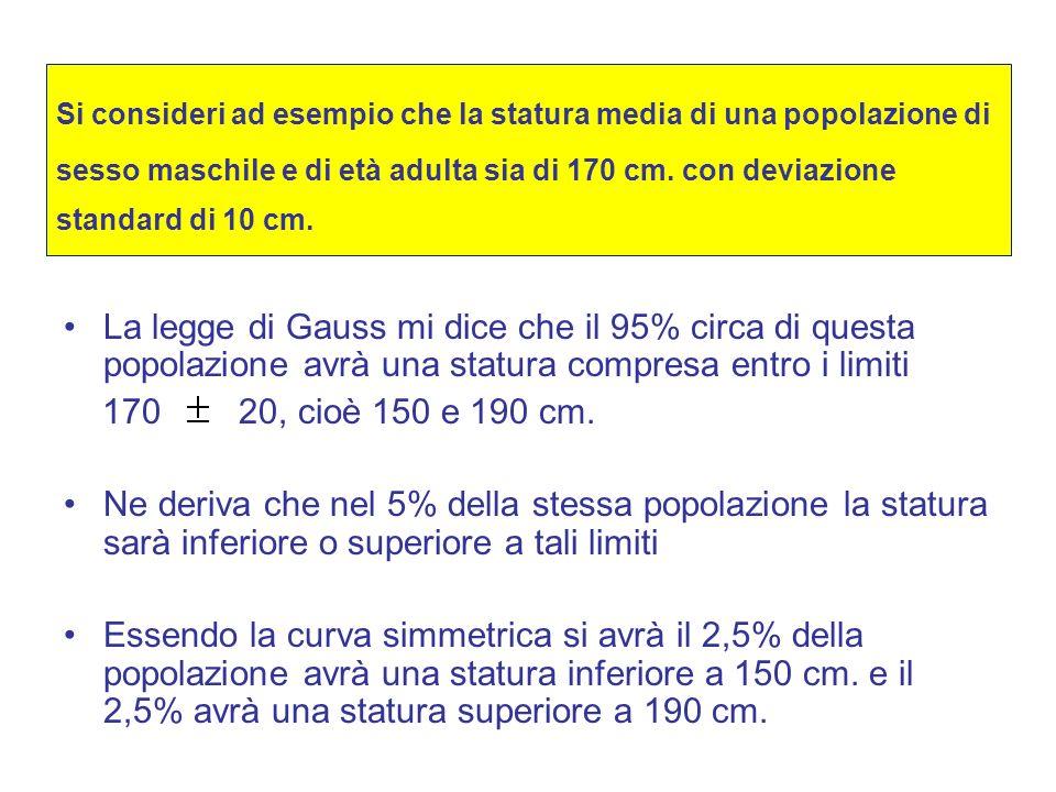 Si consideri ad esempio che la statura media di una popolazione di sesso maschile e di età adulta sia di 170 cm.