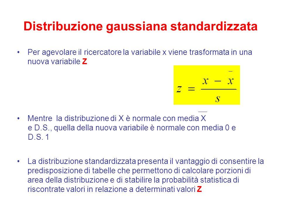 Distribuzione gaussiana standardizzata Per agevolare il ricercatore la variabile x viene trasformata in una nuova variabile Z Mentre la distribuzione di X è normale con media X e D.S., quella della nuova variabile è normale con media 0 e D.S.