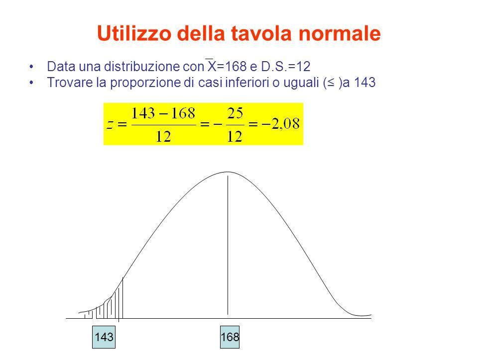 Utilizzo della tavola normale Data una distribuzione con X=168 e D.S.=12 Trovare la proporzione di casi inferiori o uguali (≤ )a 143 143168
