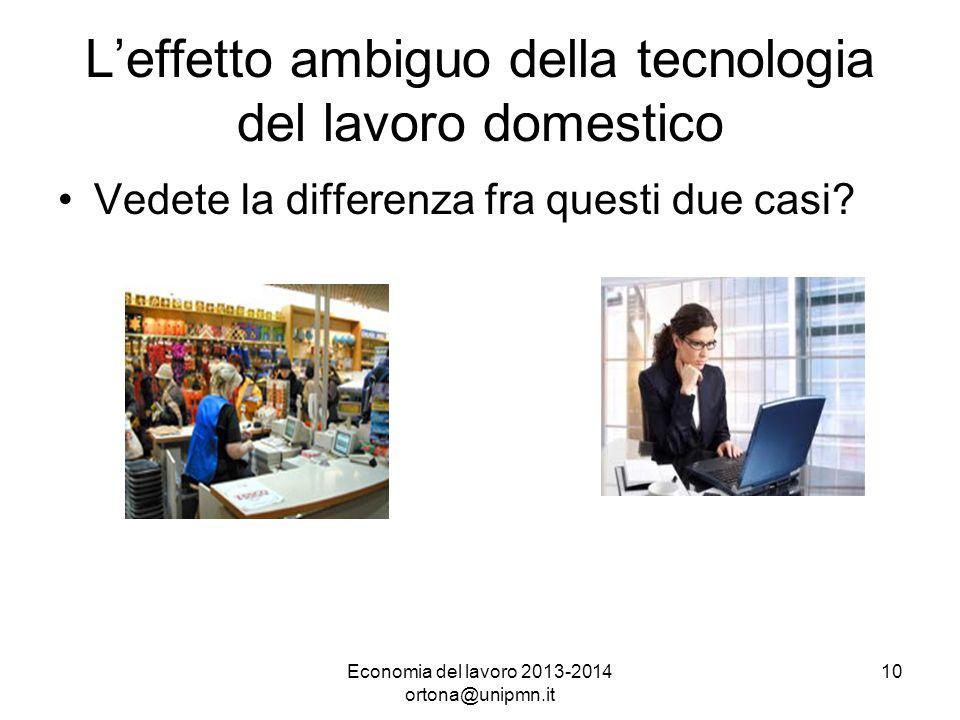 Economia del lavoro 2013-2014 ortona@unipmn.it 10 L'effetto ambiguo della tecnologia del lavoro domestico Vedete la differenza fra questi due casi