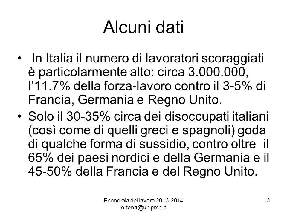 Economia del lavoro 2013-2014 ortona@unipmn.it 13 Alcuni dati In Italia il numero di lavoratori scoraggiati è particolarmente alto: circa 3.000.000, l'11.7% della forza-lavoro contro il 3-5% di Francia, Germania e Regno Unito.