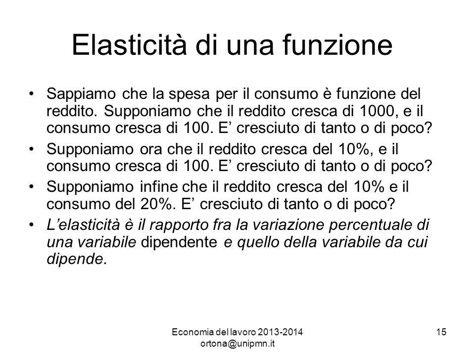 Economia del lavoro 2013-2014 ortona@unipmn.it 15 Elasticità di una funzione Sappiamo che la spesa per il consumo è funzione del reddito.